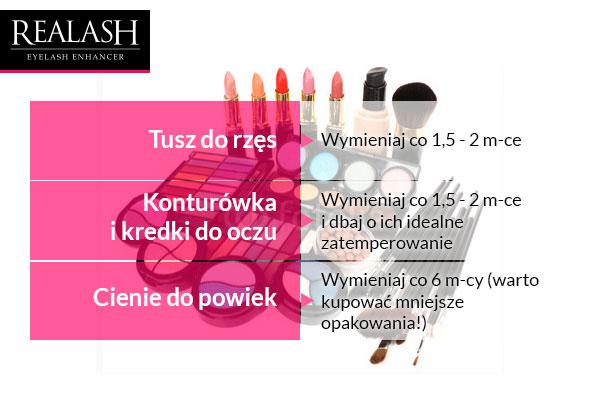 Soczewki kontaktowe  - pamiętaj o kosmetykach