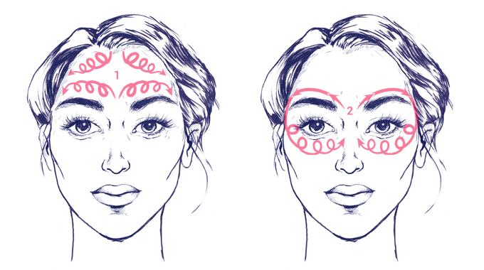 Masaż twarzy - technika rozcieranie schemat ruchów