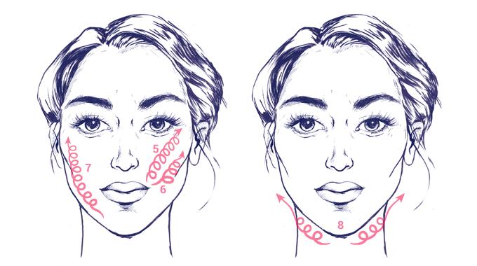 Masaż twarzy - technika rozcieranie - schemat ruchów - okolice podbródka i policzki